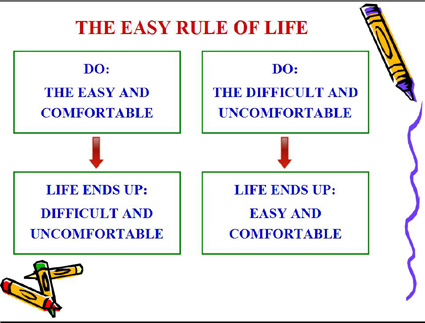 http://successiontoday.com/wp-content/uploads/2011/04/the-easy-rule-of-life.jpg